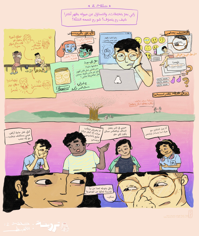 حلقة #02: تساؤلات راني عن ميوله
